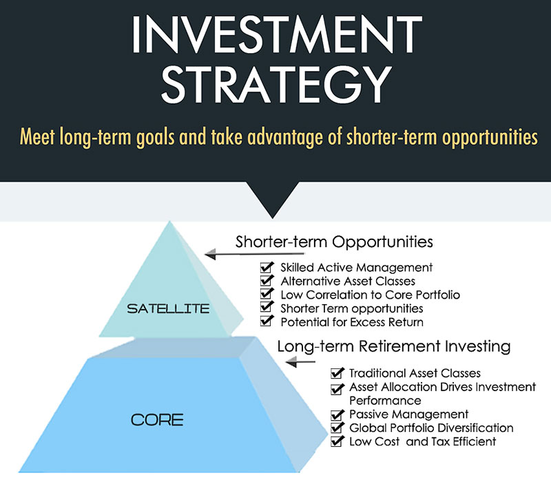 how to make short term money in the stock market